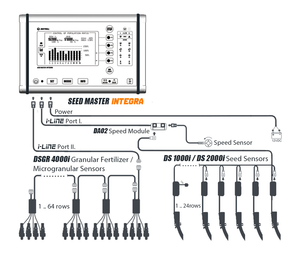 Planter Monitor Wiring Diagram Circuit Symbols John Deere Seed Master Integra Digitroll Seeding Systems Rh I Xeed Com Corn